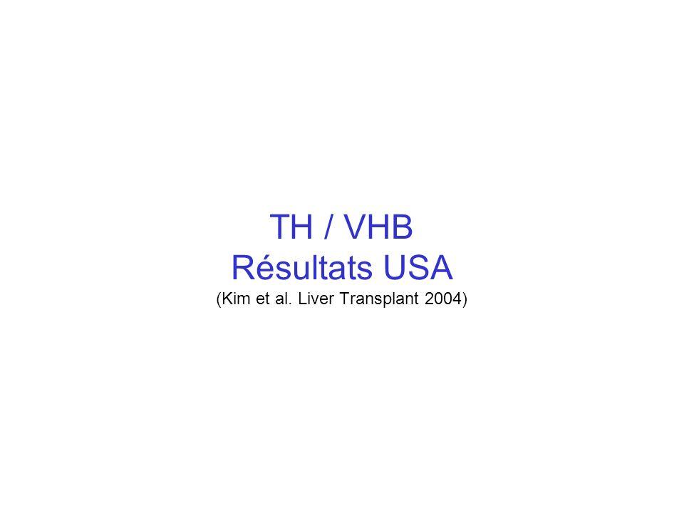 TH / VHB Résultats USA (Kim et al. Liver Transplant 2004)