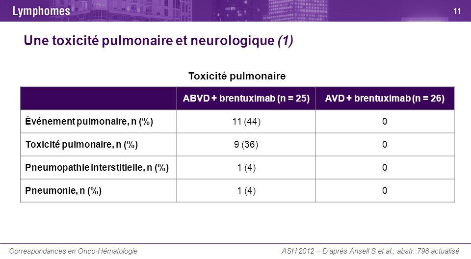 Une toxicité pulmonaire et neurologique (2)