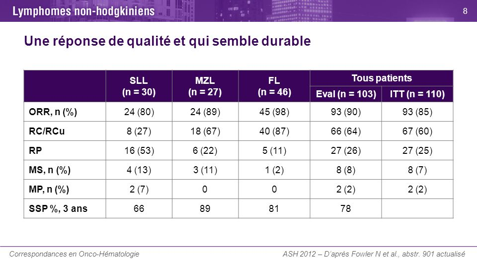 Le brentuximab toujours…
