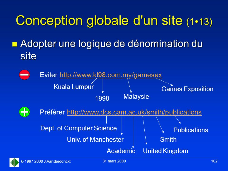 Conception globale d un site (113)