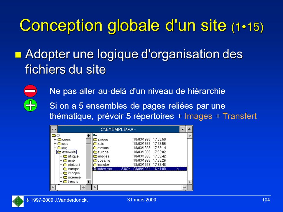 Conception globale d un site (115)