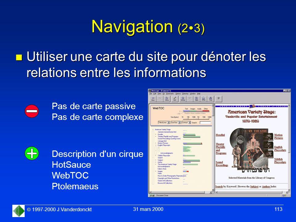 Navigation (23) Utiliser une carte du site pour dénoter les relations entre les informations. Pas de carte passive.