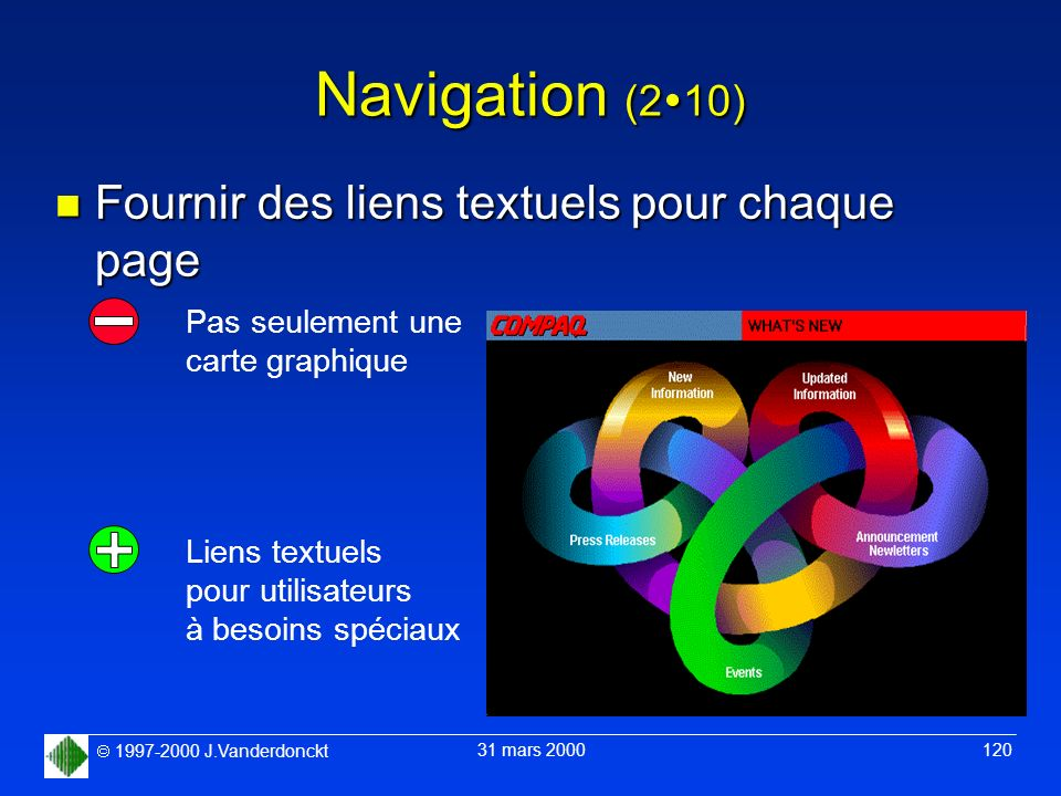 Navigation (210) Fournir des liens textuels pour chaque page