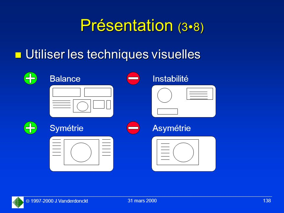 Présentation (38) Utiliser les techniques visuelles Balance
