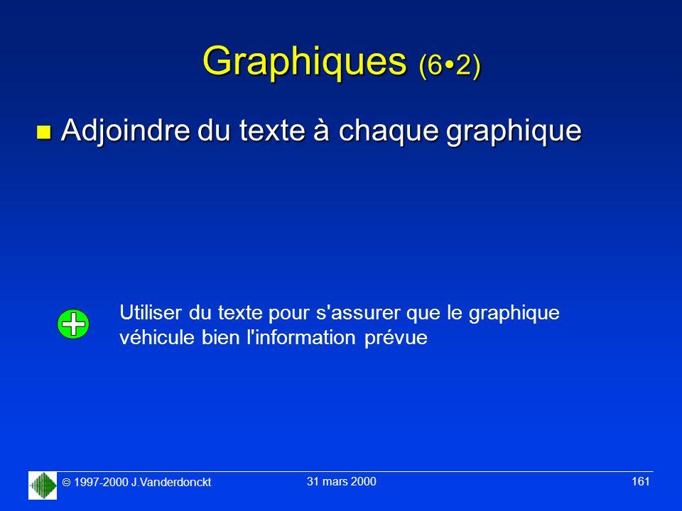 Graphiques (62) Adjoindre du texte à chaque graphique