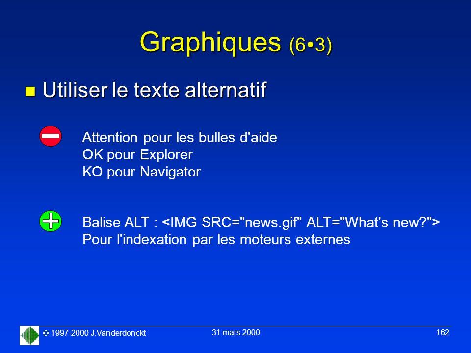 Graphiques (63) Utiliser le texte alternatif