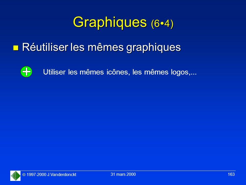 Graphiques (64) Réutiliser les mêmes graphiques