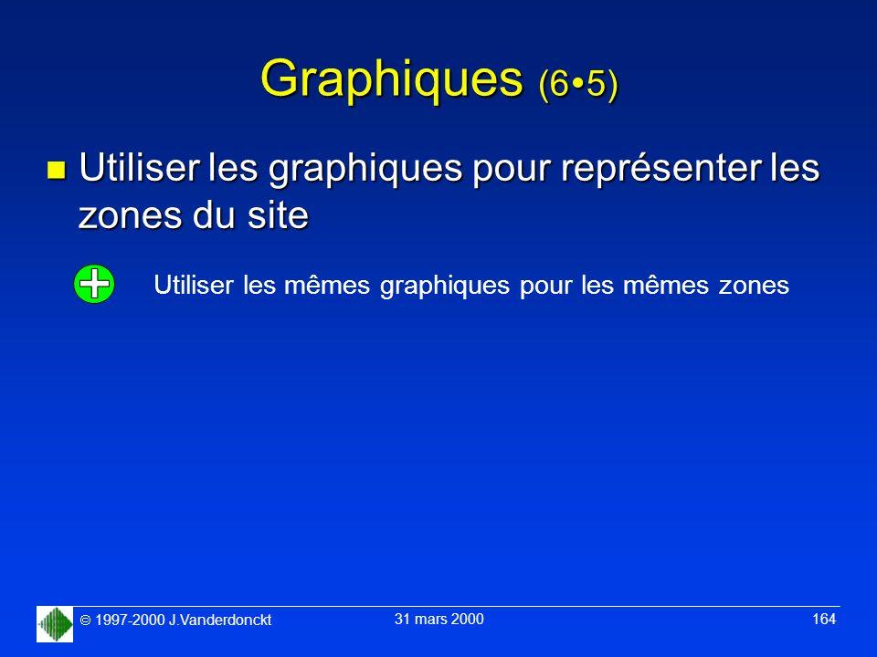 Graphiques (65) Utiliser les graphiques pour représenter les zones du site.