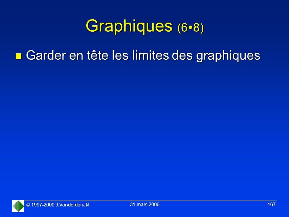 Graphiques (68) Garder en tête les limites des graphiques
