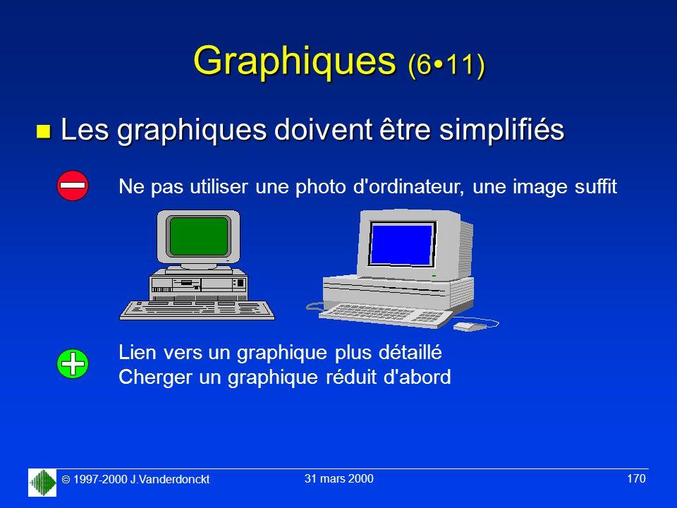 Graphiques (611) Les graphiques doivent être simplifiés