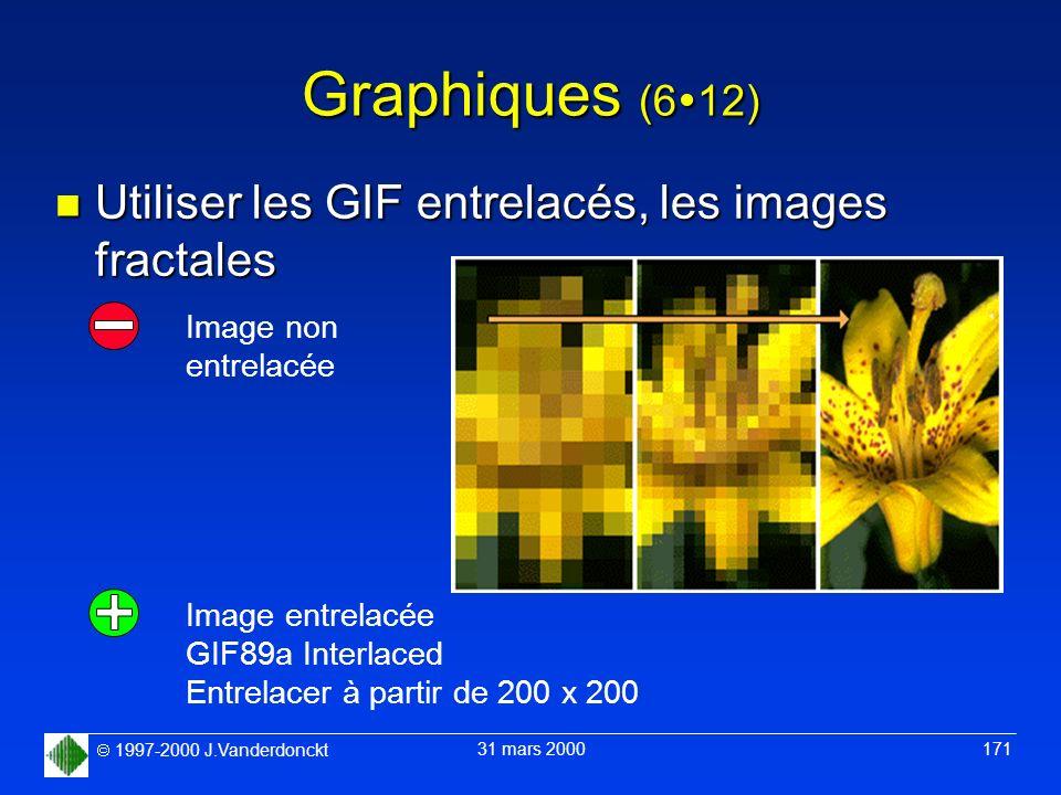 Graphiques (612) Utiliser les GIF entrelacés, les images fractales