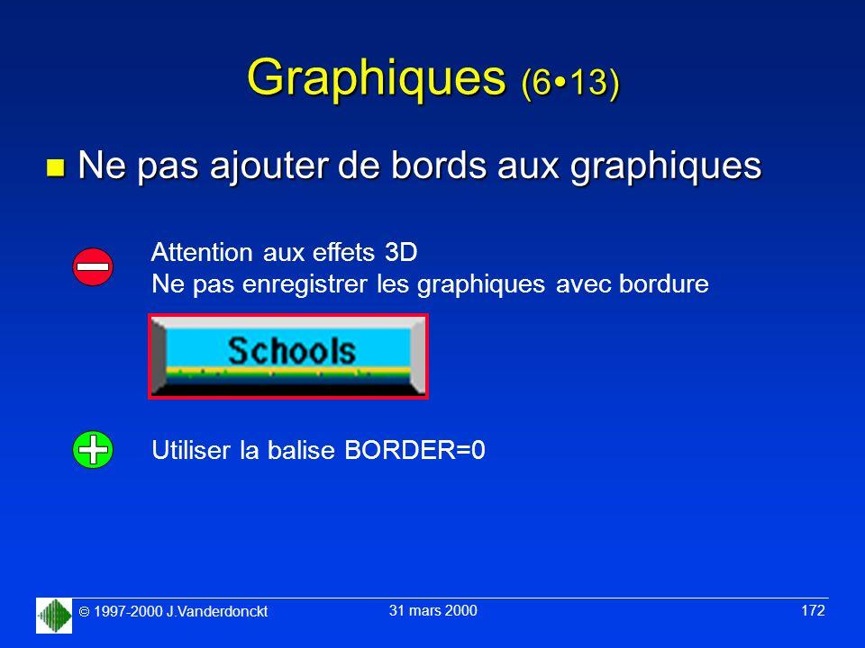 Graphiques (613) Ne pas ajouter de bords aux graphiques
