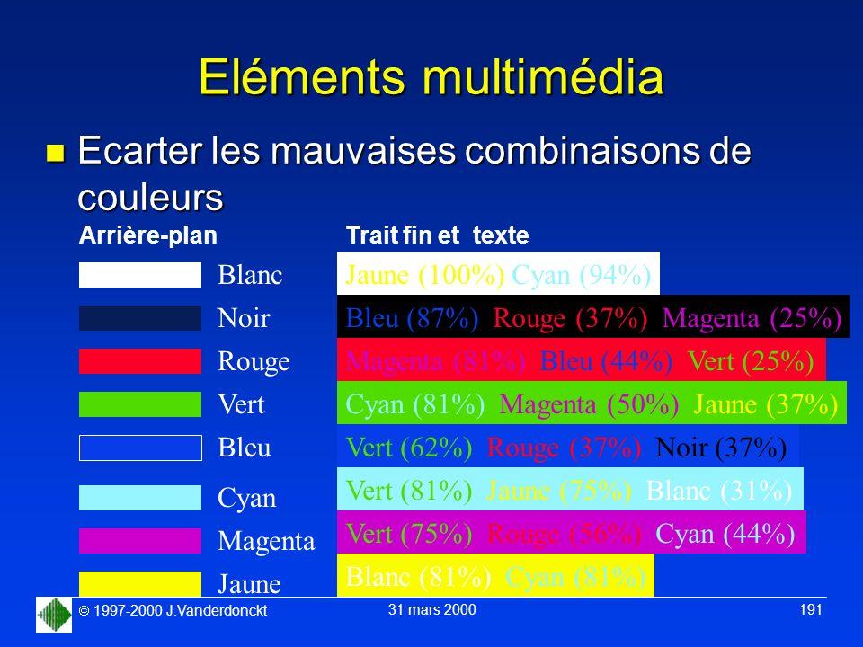 Eléments multimédia Ecarter les mauvaises combinaisons de couleurs