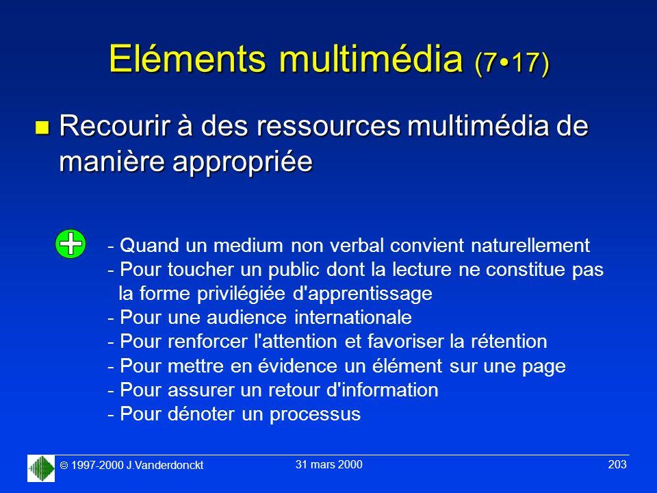 Eléments multimédia (717)