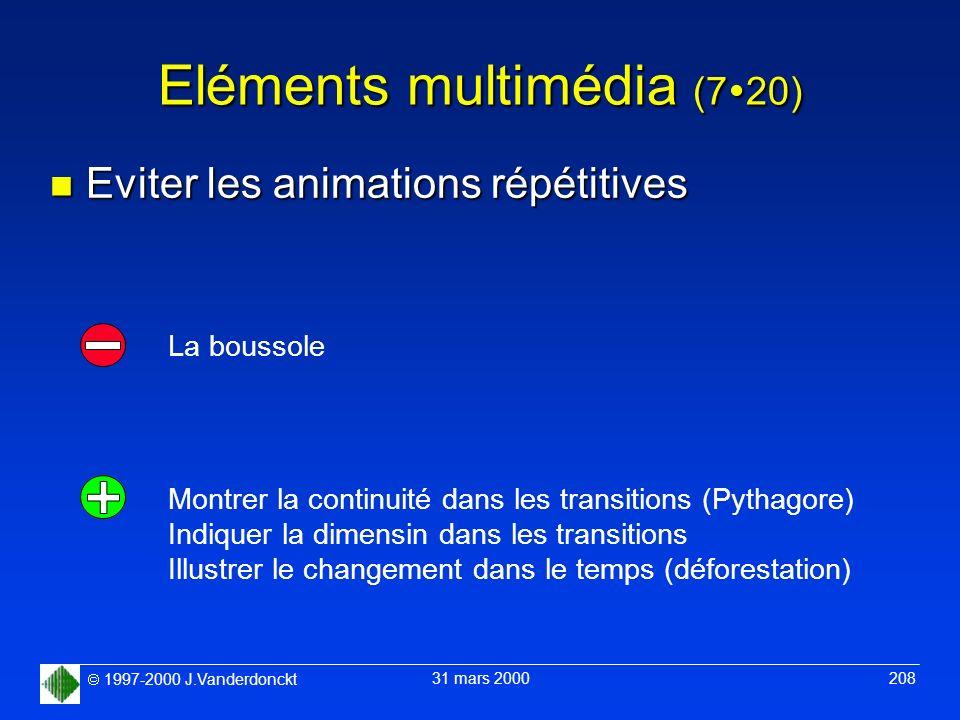 Eléments multimédia (720)