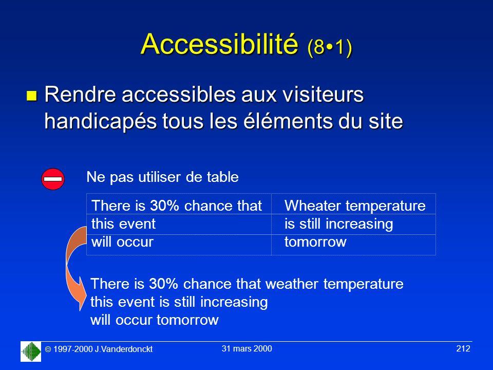 Accessibilité (81) Rendre accessibles aux visiteurs handicapés tous les éléments du site. Ne pas utiliser de table.