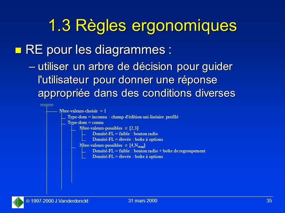 1.3 Règles ergonomiques RE pour les diagrammes :