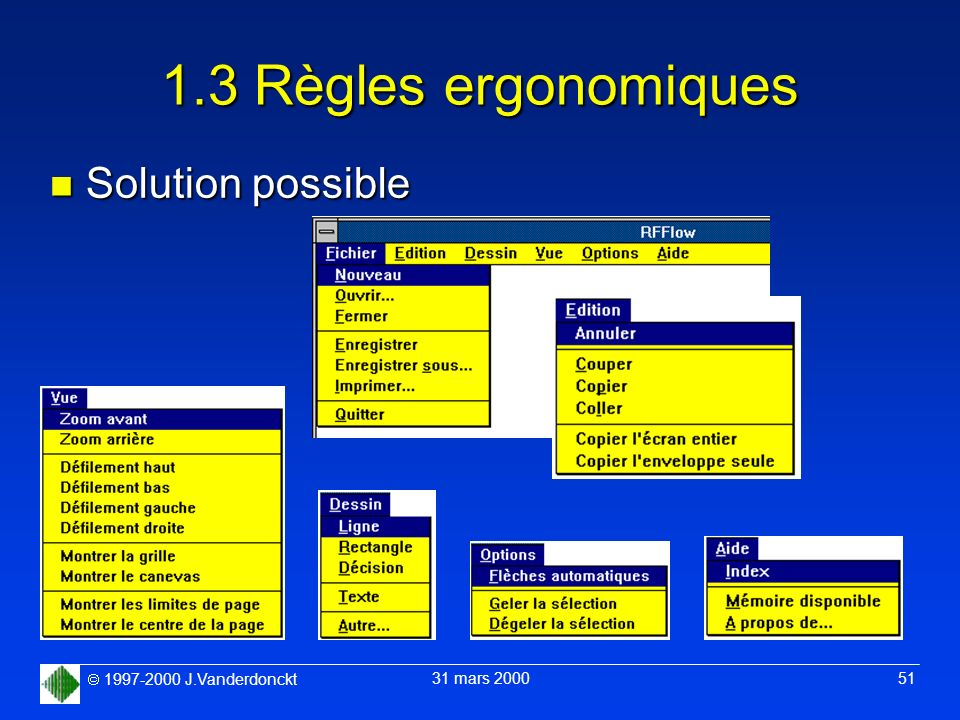 1.3 Règles ergonomiques Solution possible
