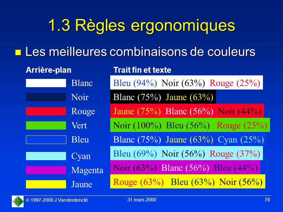 1.3 Règles ergonomiques Les meilleures combinaisons de couleurs Blanc