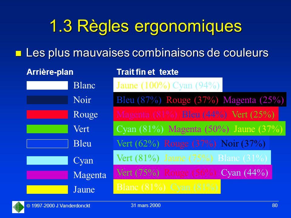 1.3 Règles ergonomiques Les plus mauvaises combinaisons de couleurs