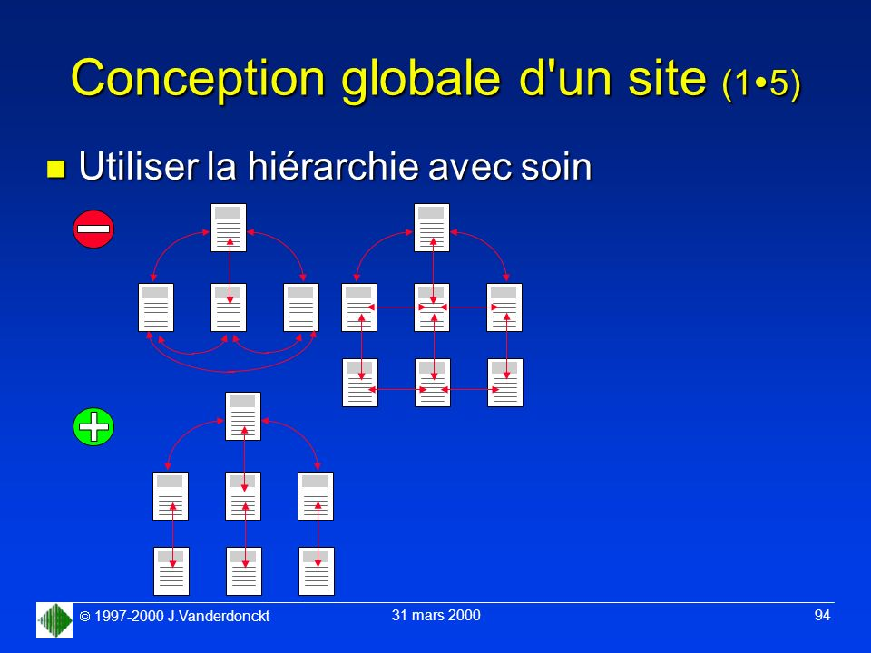 Conception globale d un site (15)
