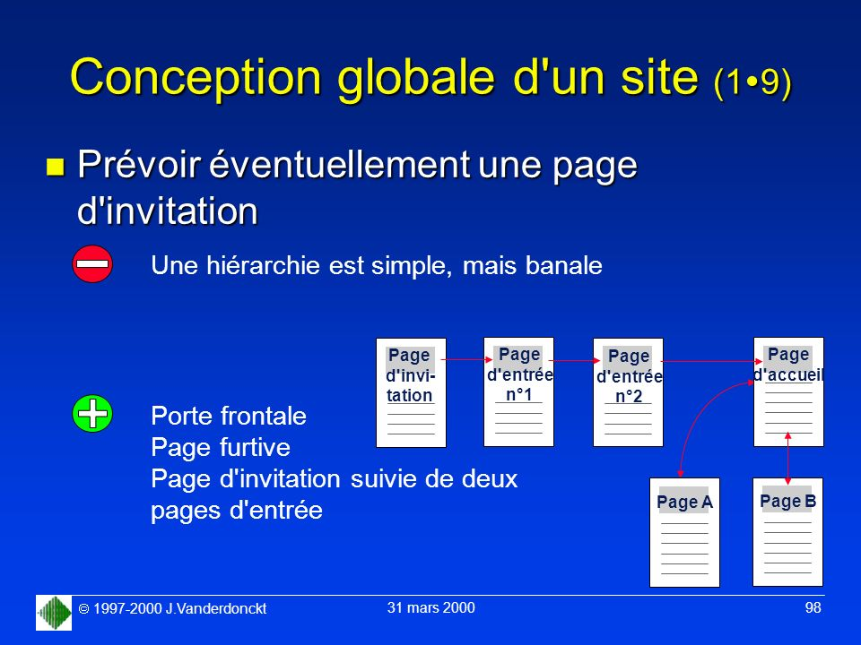 Conception globale d un site (19)