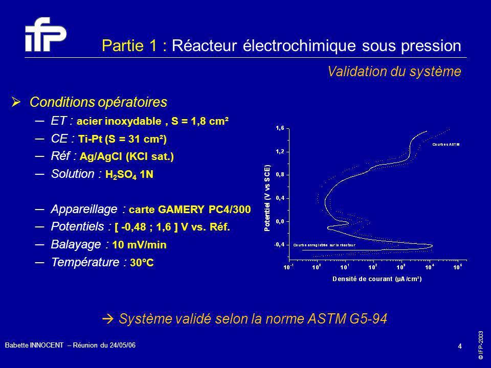 Partie 1 : Réacteur électrochimique sous pression