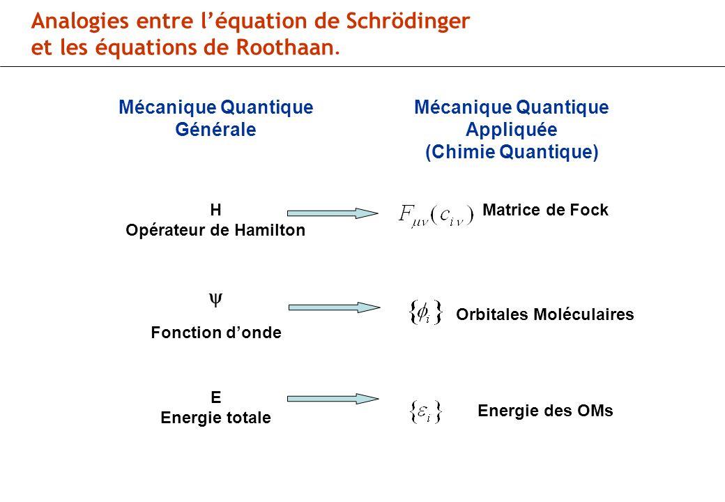 Orbitales Moléculaires