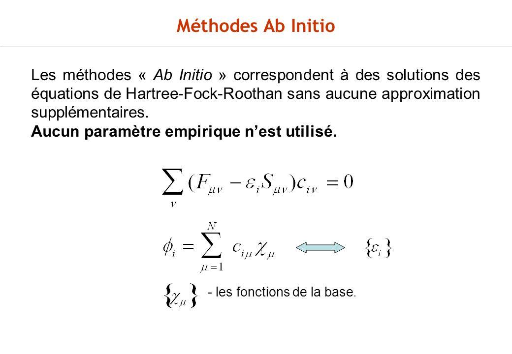 Méthodes Ab Initio