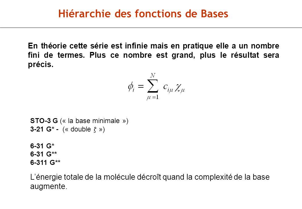 Hiérarchie des fonctions de Bases
