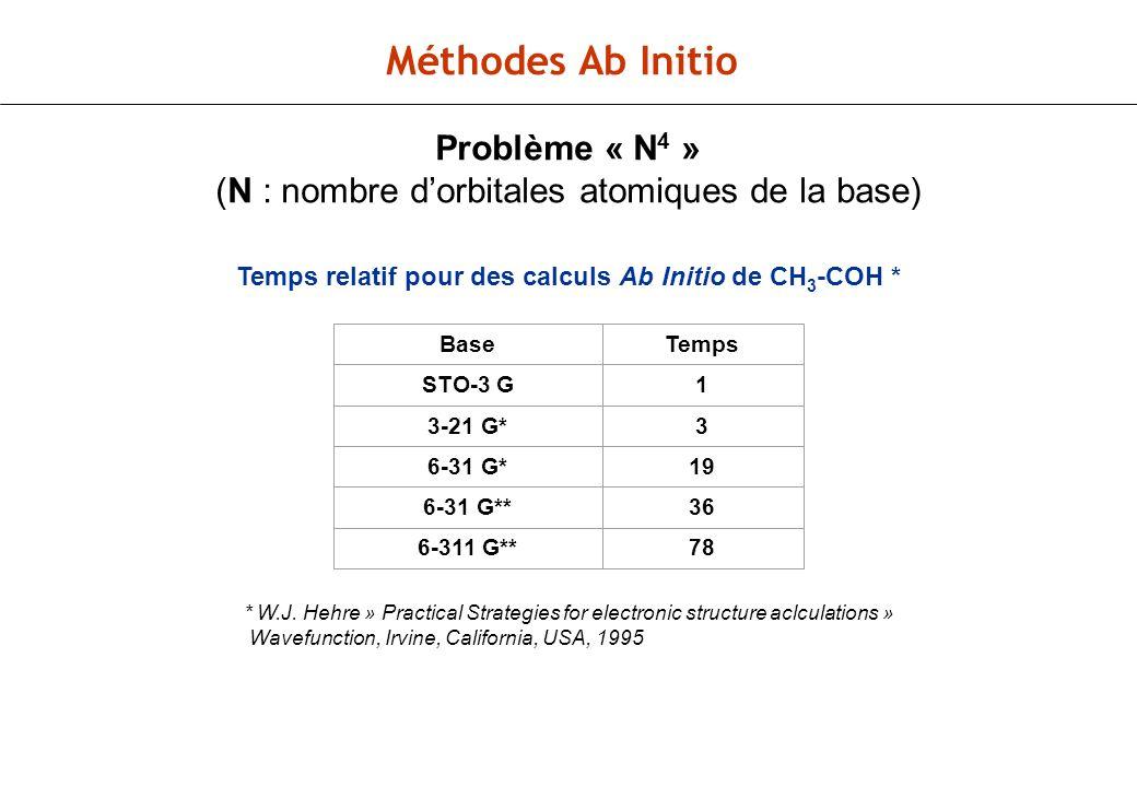 Méthodes Ab Initio Problème « N4 »