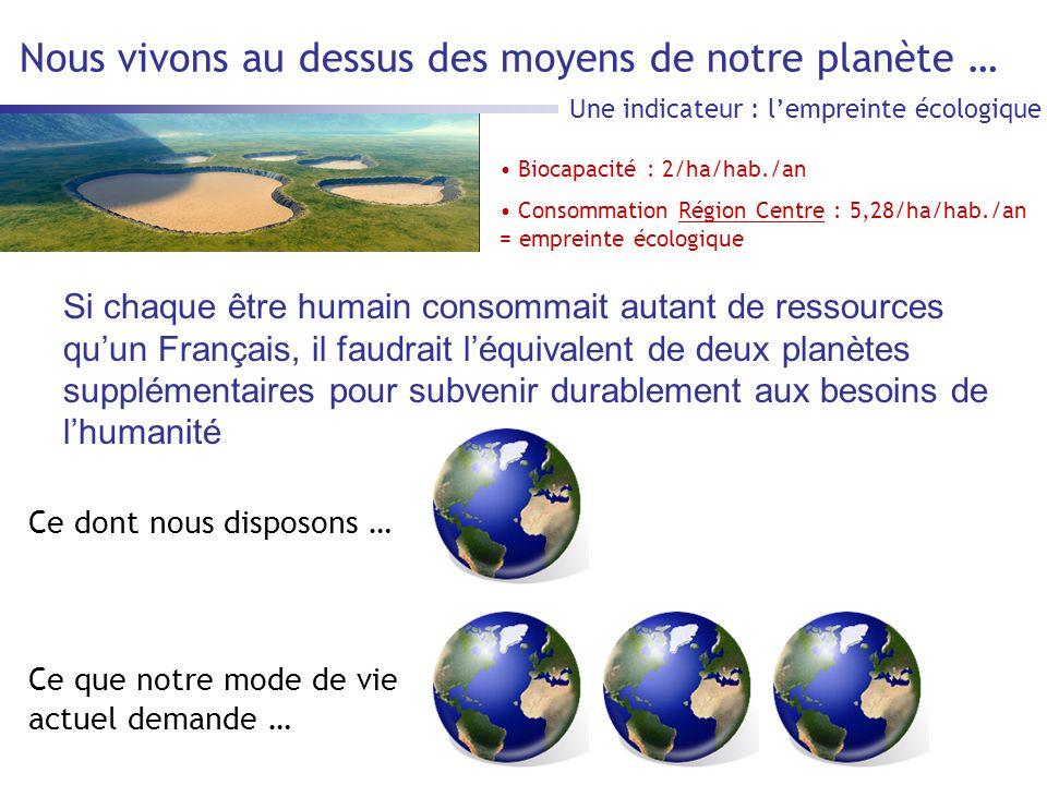 Nous vivons au dessus des moyens de notre planète …