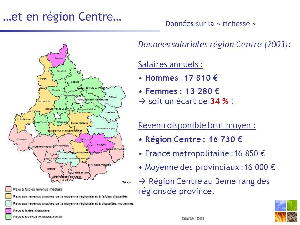 …et en région Centre… Données salariales région Centre (2003):