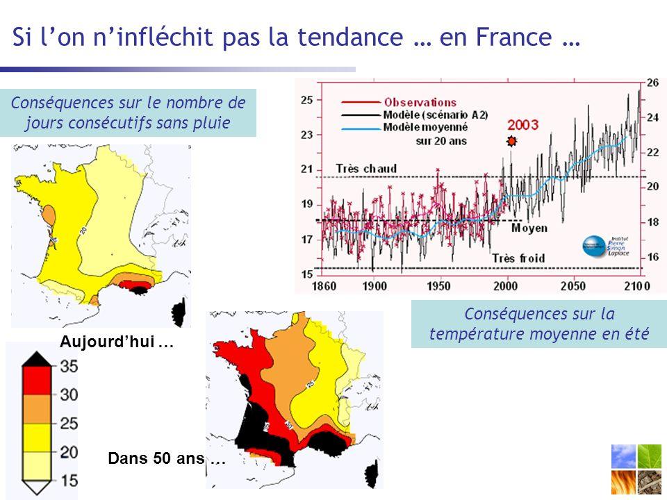Si l'on n'infléchit pas la tendance … en France …
