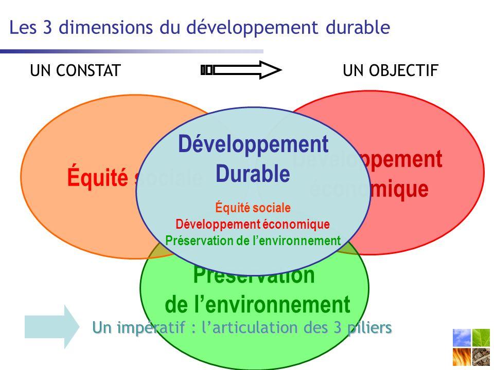 Les 3 dimensions du développement durable