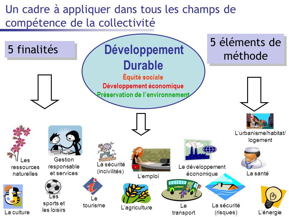 Développement économique Préservation de l'environnement
