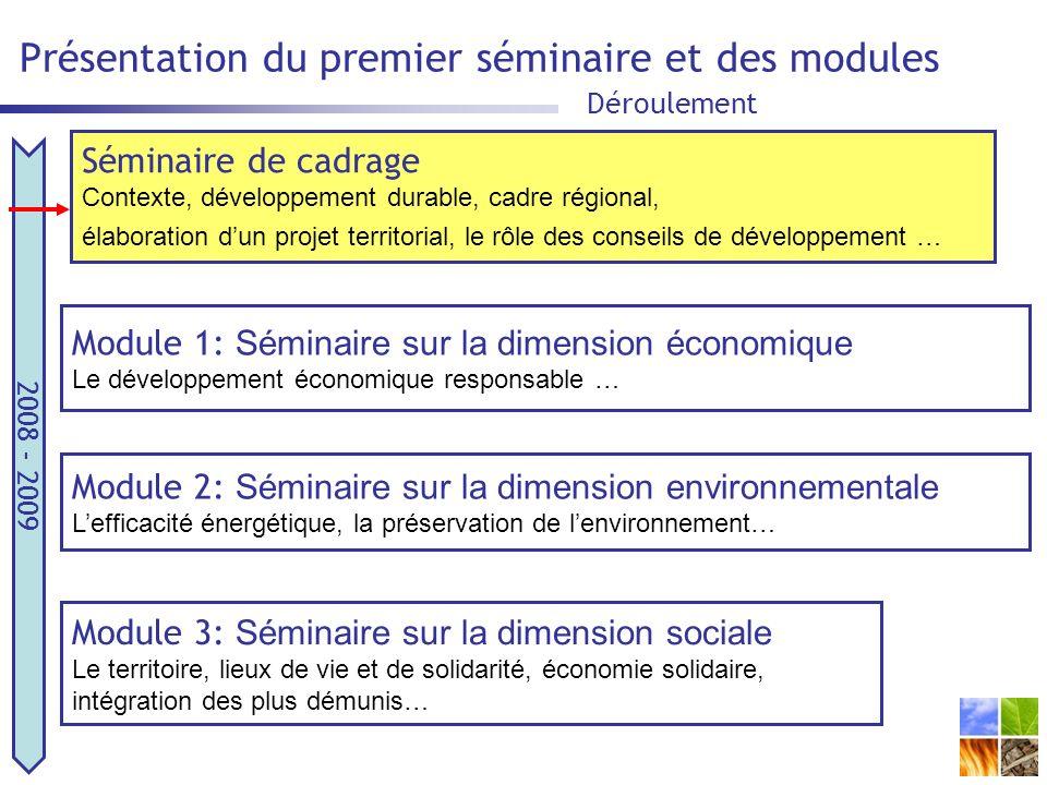 Présentation du premier séminaire et des modules