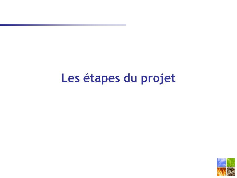 Les étapes du projet