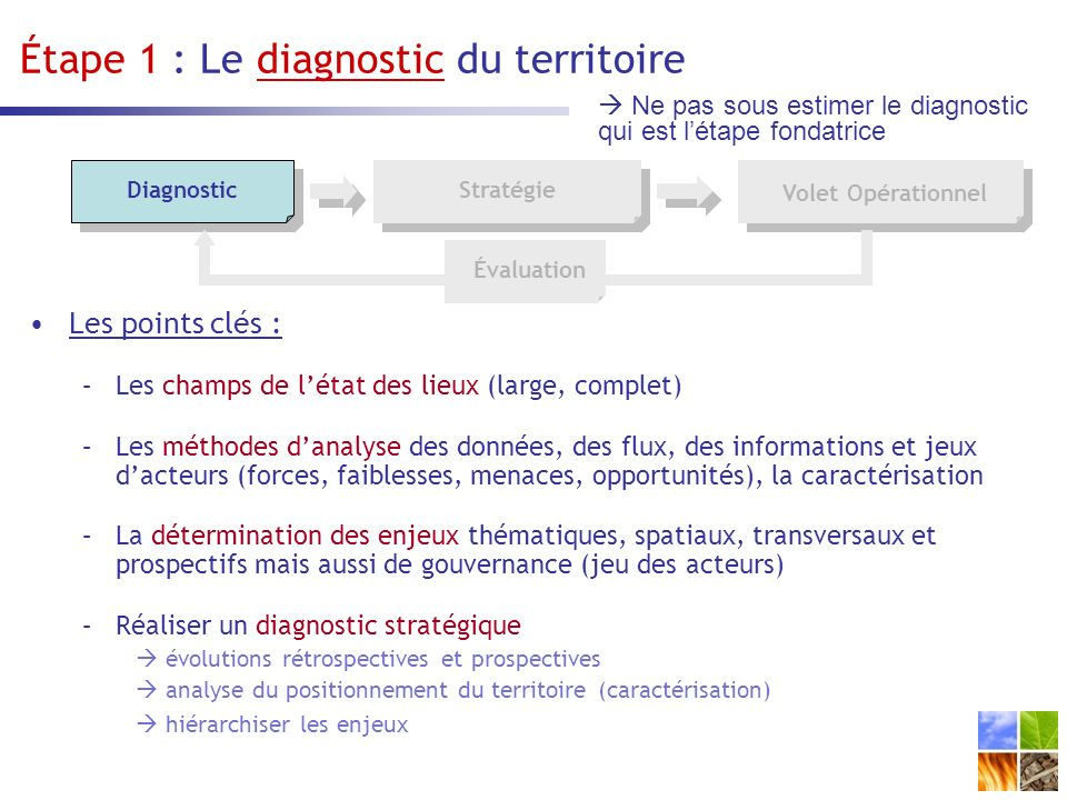 Étape 1 : Le diagnostic du territoire