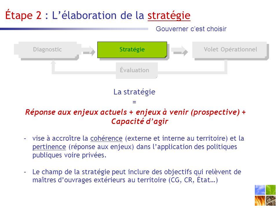 Étape 2 : L'élaboration de la stratégie