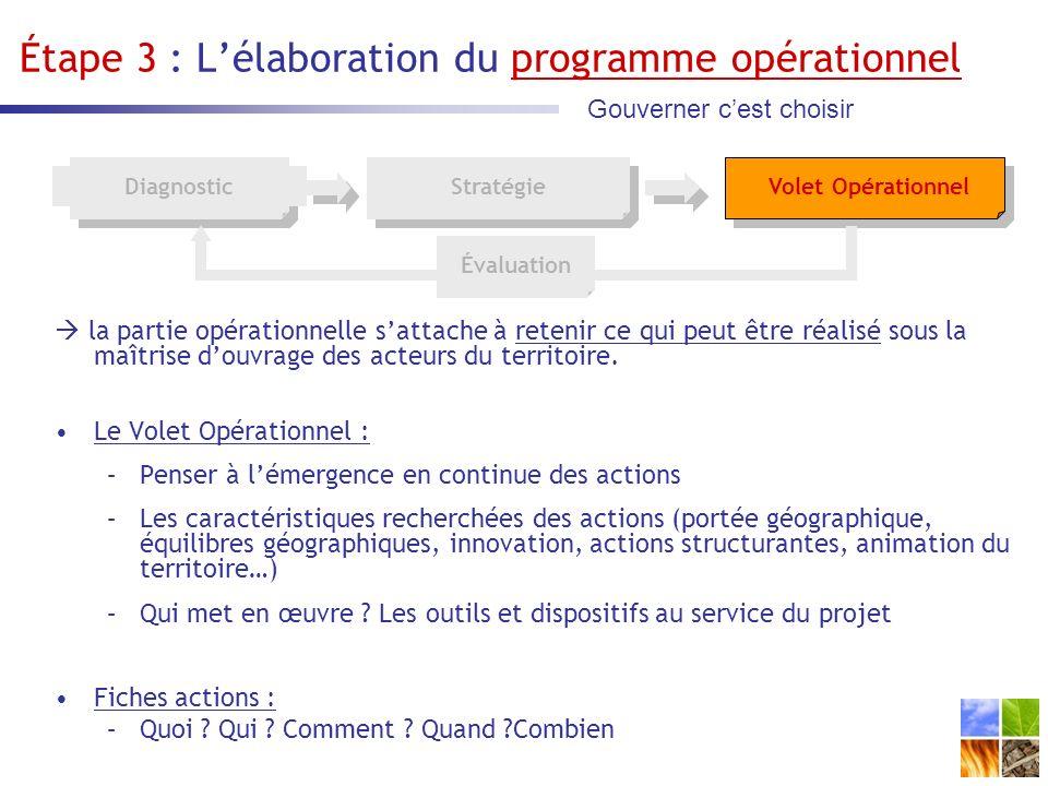 Étape 3 : L'élaboration du programme opérationnel