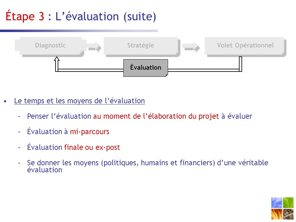 Étape 3 : L'évaluation (suite)