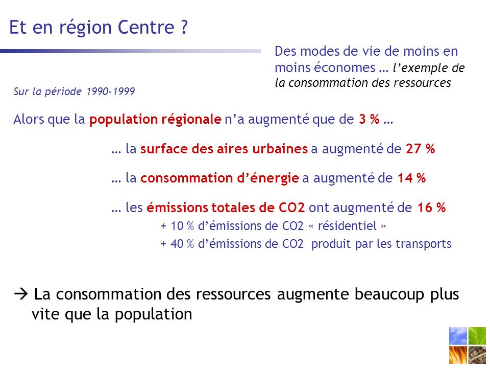 Et en région Centre Des modes de vie de moins en moins économes … l'exemple de la consommation des ressources.