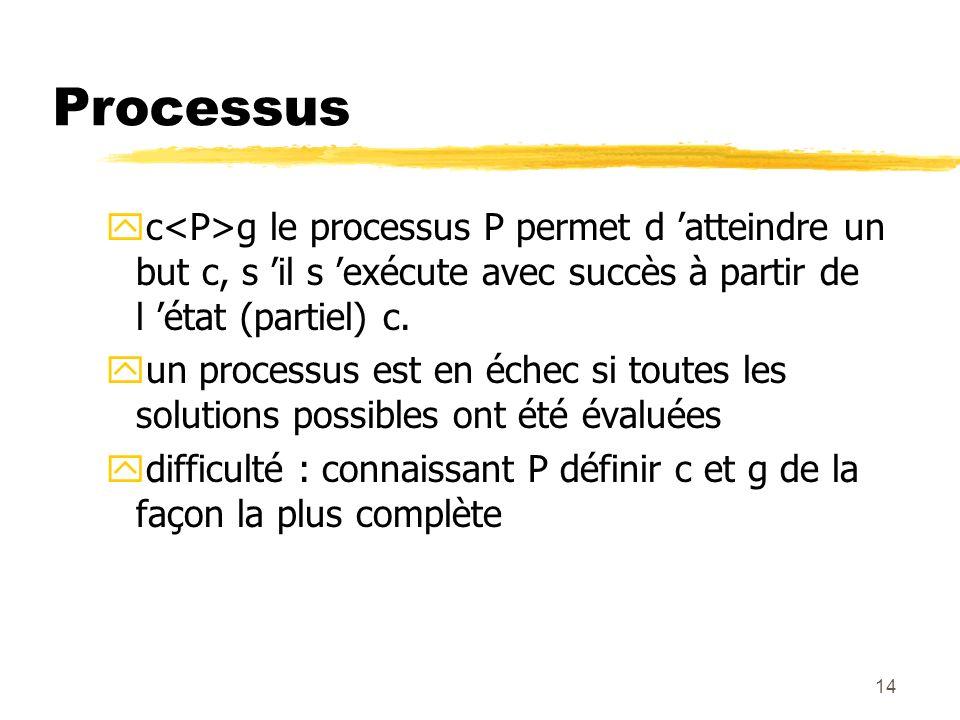 Processus c<P>g le processus P permet d 'atteindre un but c, s 'il s 'exécute avec succès à partir de l 'état (partiel) c.