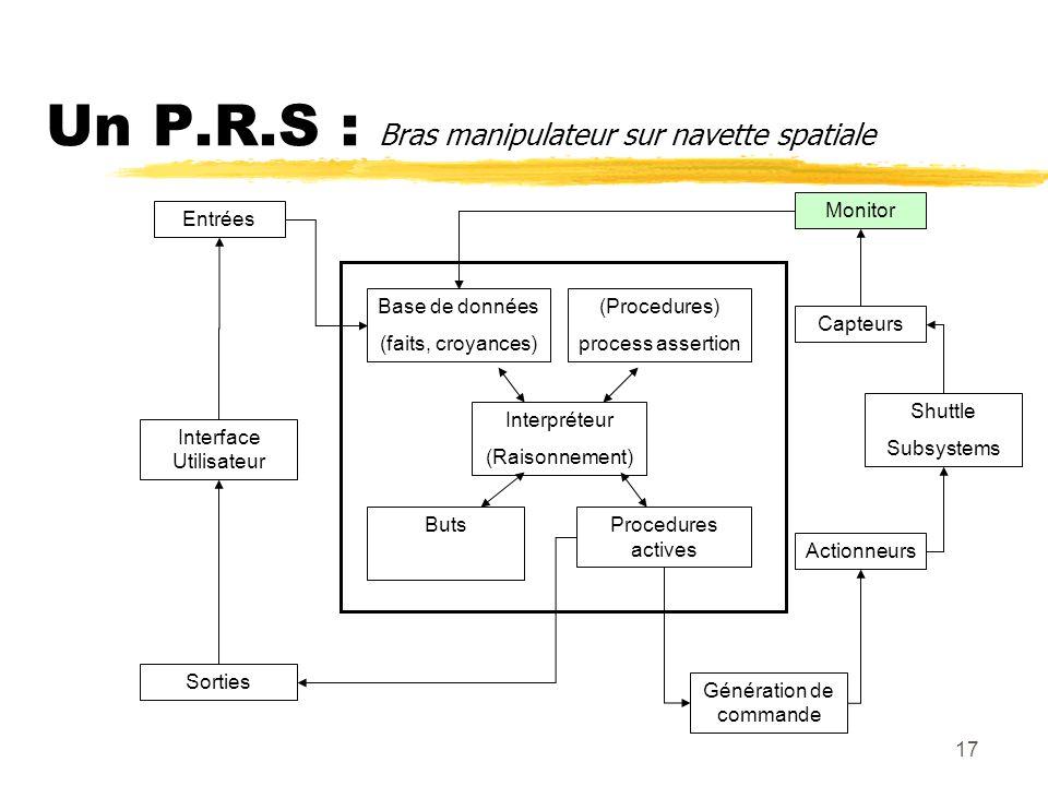 Un P.R.S : Bras manipulateur sur navette spatiale