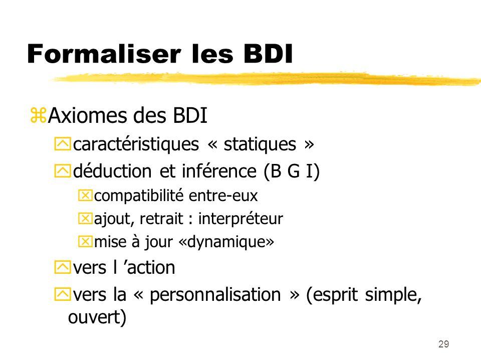 Formaliser les BDI Axiomes des BDI caractéristiques « statiques »