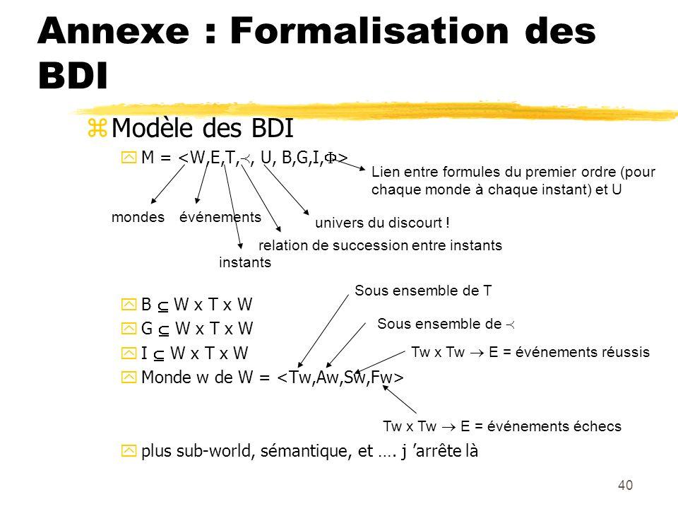Annexe : Formalisation des BDI