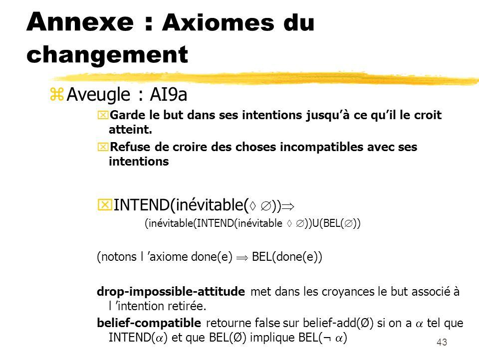 Annexe : Axiomes du changement