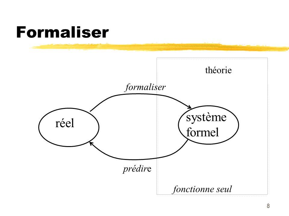 Formaliser système réel formel théorie formaliser prédire
