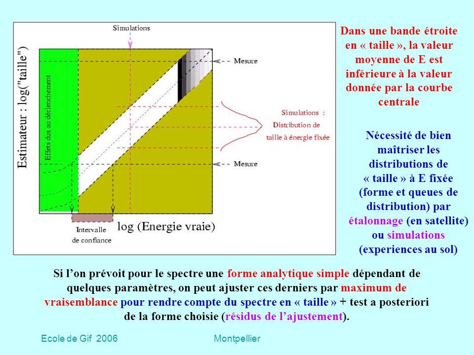 Dans une bande étroite en « taille », la valeur moyenne de E est inférieure à la valeur donnée par la courbe centrale